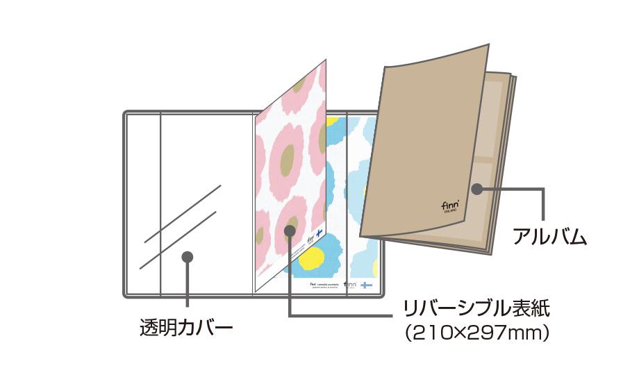 フィンダッシュアルバム<きせかえっこ>