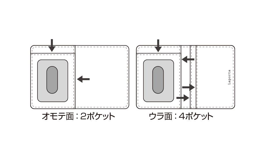 ラポルタ パスケース(2つ折りタイプ)