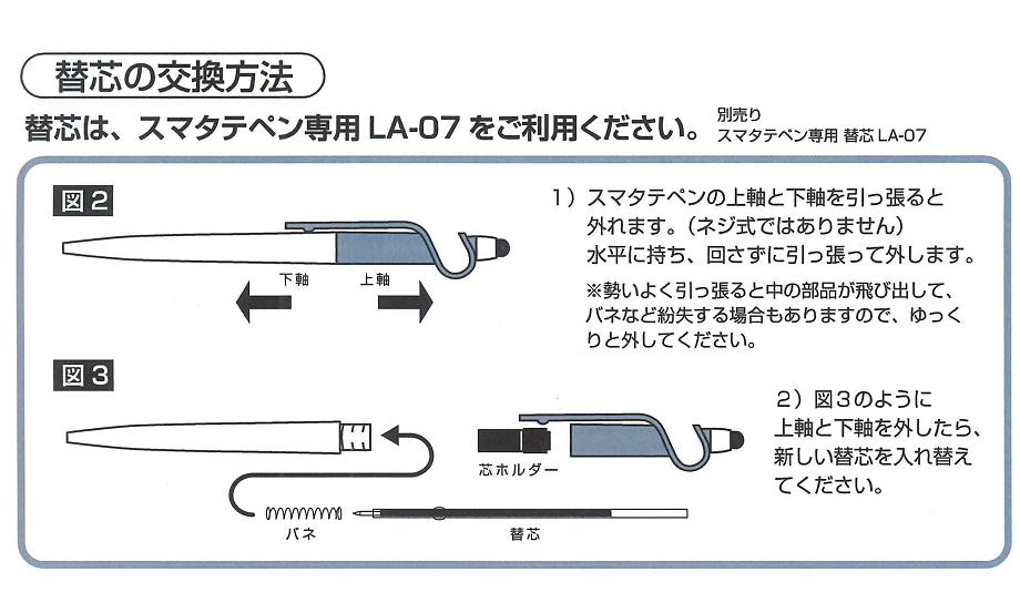 替え芯交換方法